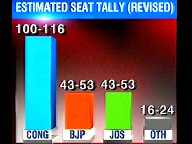 The estimated seat tally in Karnataka