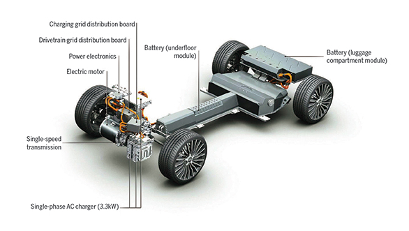 Simple tech electric cars explained firstpost for Simple electric motor car project