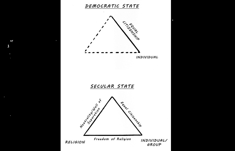 secular-triangle
