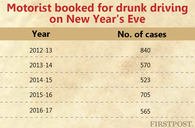 Cases-on-new-year-eve